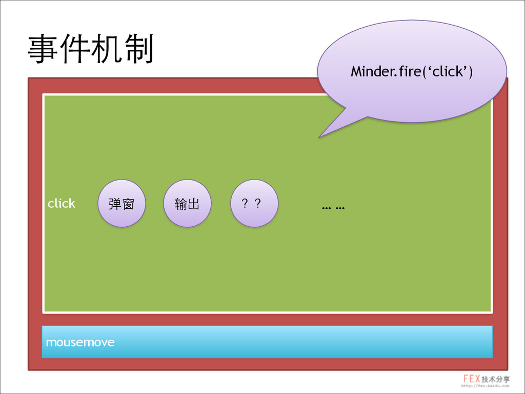 事件机制 click mousemove 弹窗 输出 ?? … … Minder.on('cl...