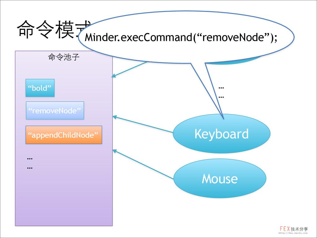 "命令模式 命令池⼦子 UI ""bold"" ""removeNode"" Keyboard ""app..."