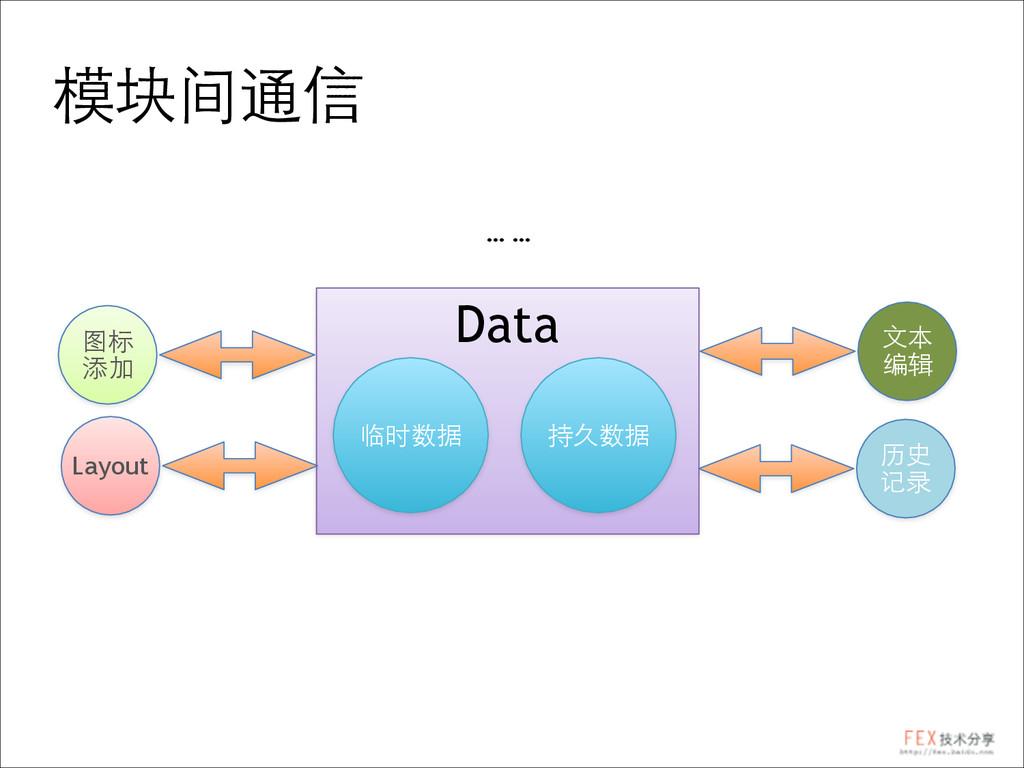模块间通信 Data 临时数据 持久数据 ⽂文本 编辑 图标 添加 Layout … … 历史...
