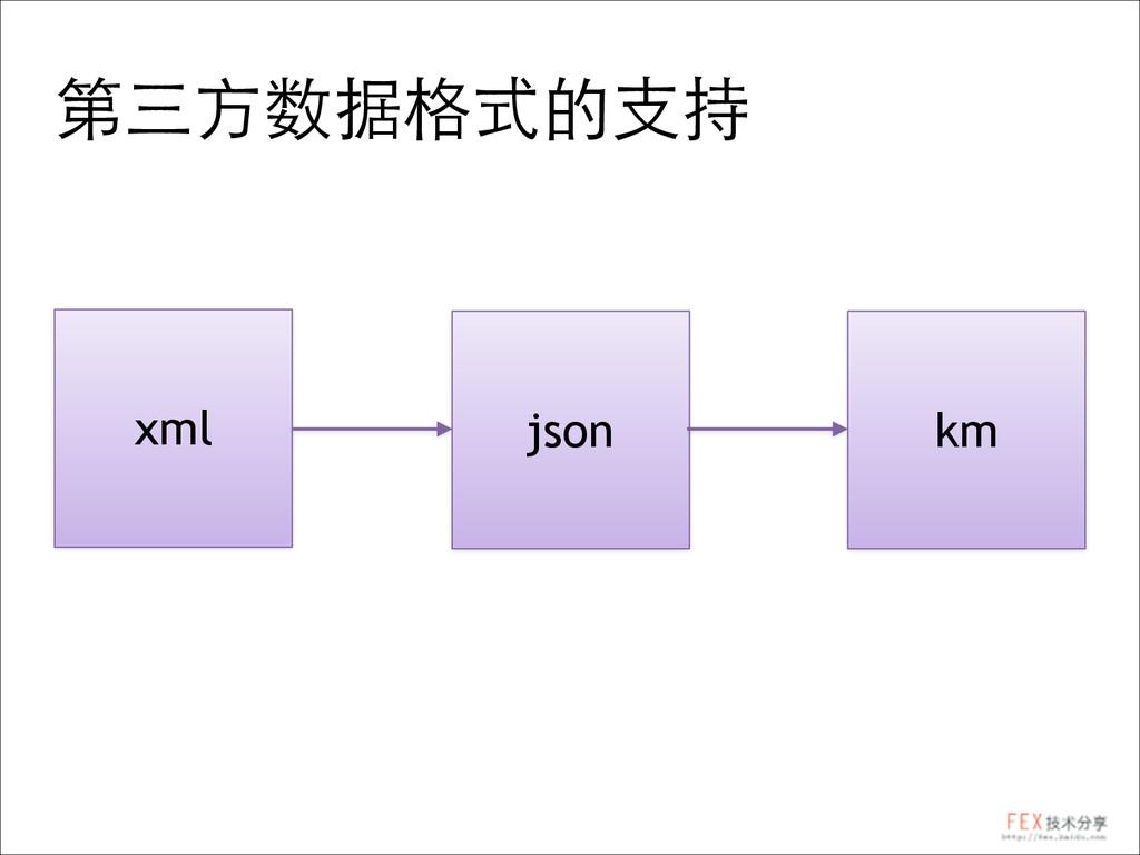 第三⽅方数据格式的⽀支持 xml json km