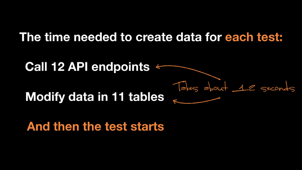 The time needed to create data for each test: A...