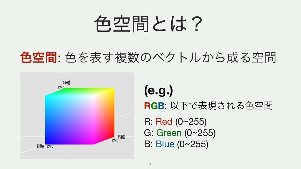 ৭ۭؒͱʁ ৭ۭؒ: ৭Λද͢ෳͷϕΫτϧ͔ΒΔۭؒ (e.g.) RGB: ҎԼͰදݱ...