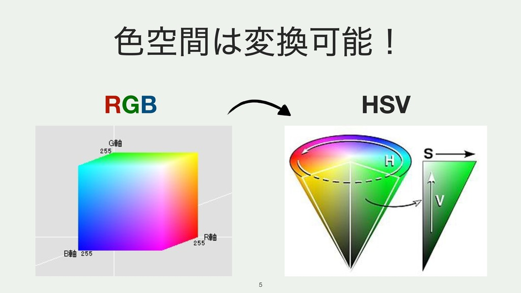 ৭ۭؒมՄʂ RGB !5 HSV