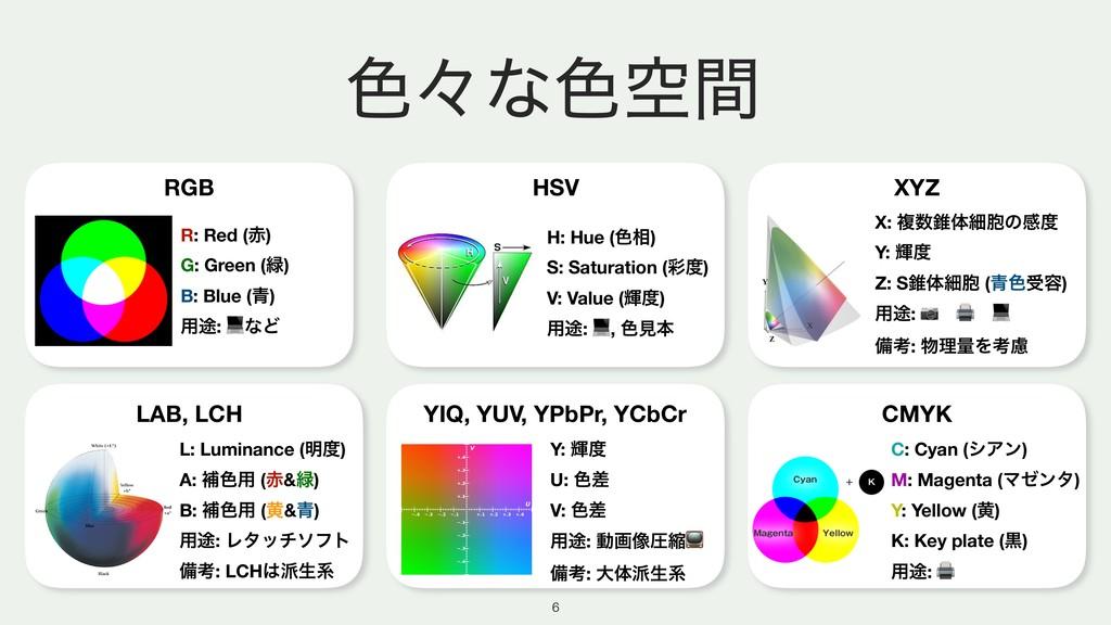 ৭ʑͳ৭ۭؒ !6 RGB HSV XYZ LAB, LCH YIQ, YUV, YPbPr,...
