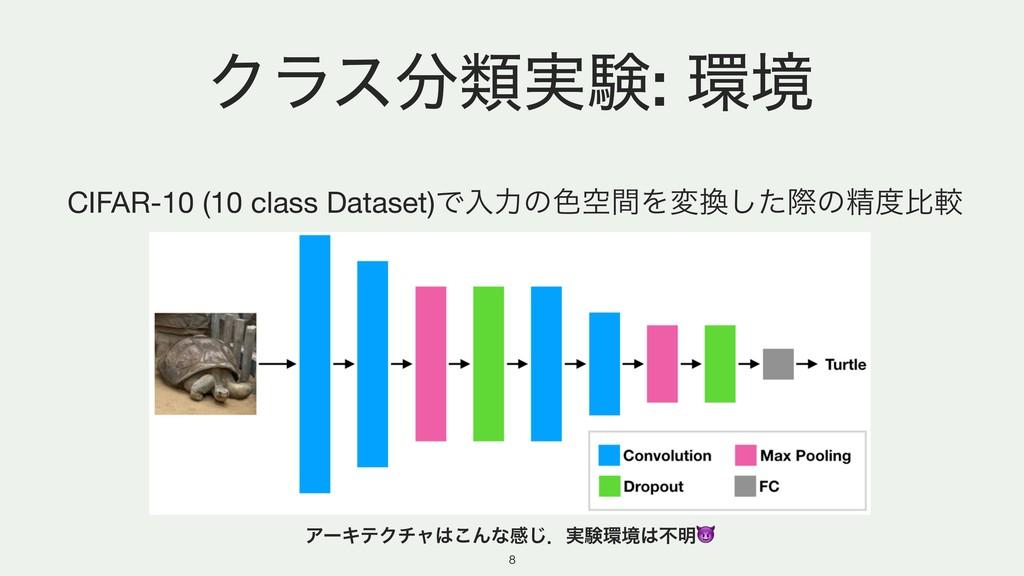 Ϋϥεྨ࣮ݧ: ڥ CIFAR-10 (10 class Dataset)Ͱೖྗͷ৭ۭؒΛ...