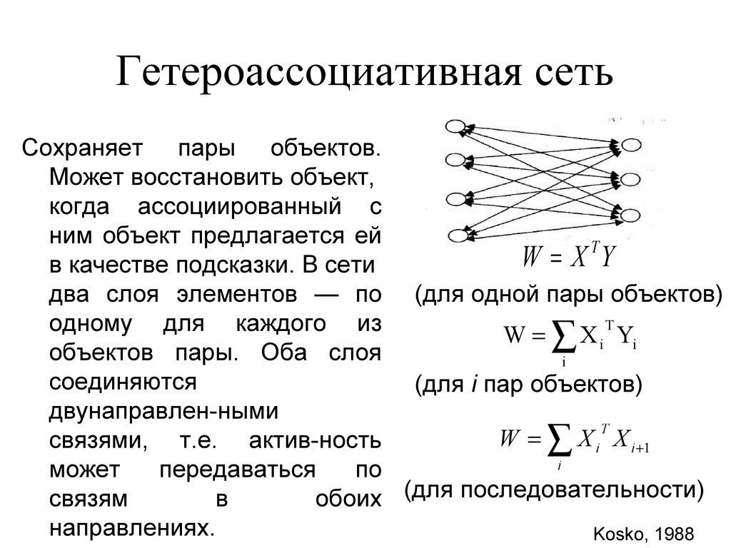 Гетероассоциативная сеть Сохраняет пары объекто...
