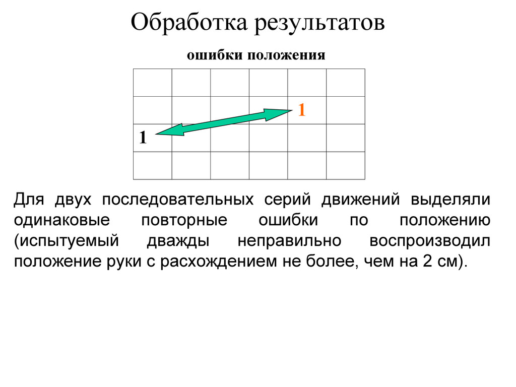 Обработка результатов ошибки положения 1 1 Для ...