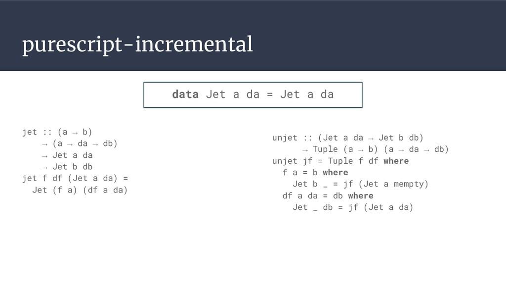purescript-incremental unjet :: (Jet a da → Jet...