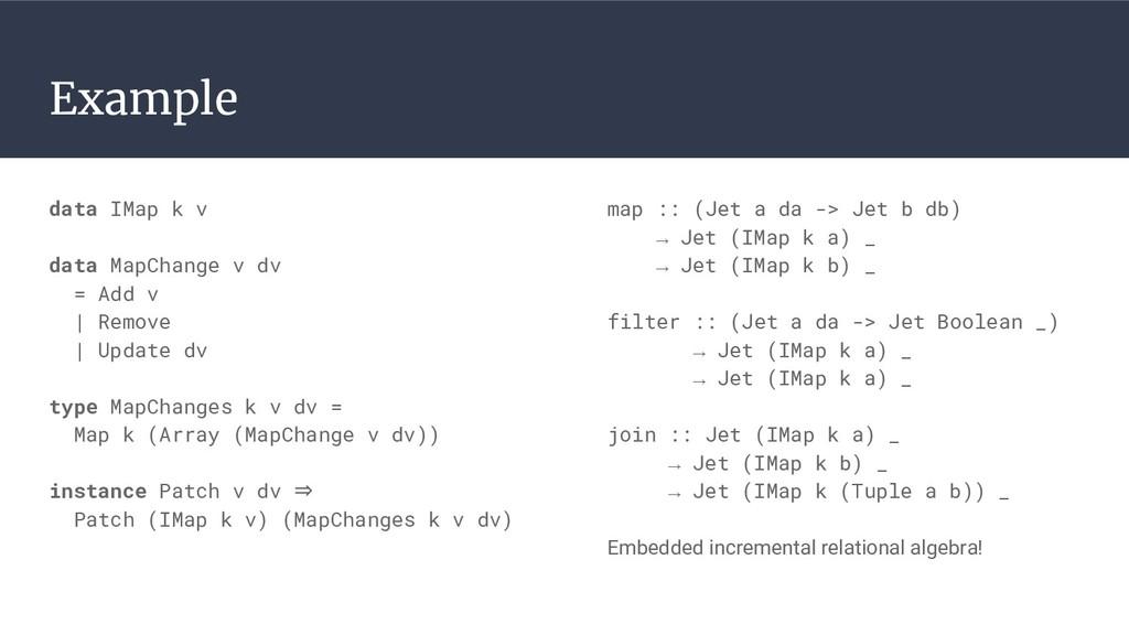 Example map :: (Jet a da -> Jet b db) → Jet (IM...