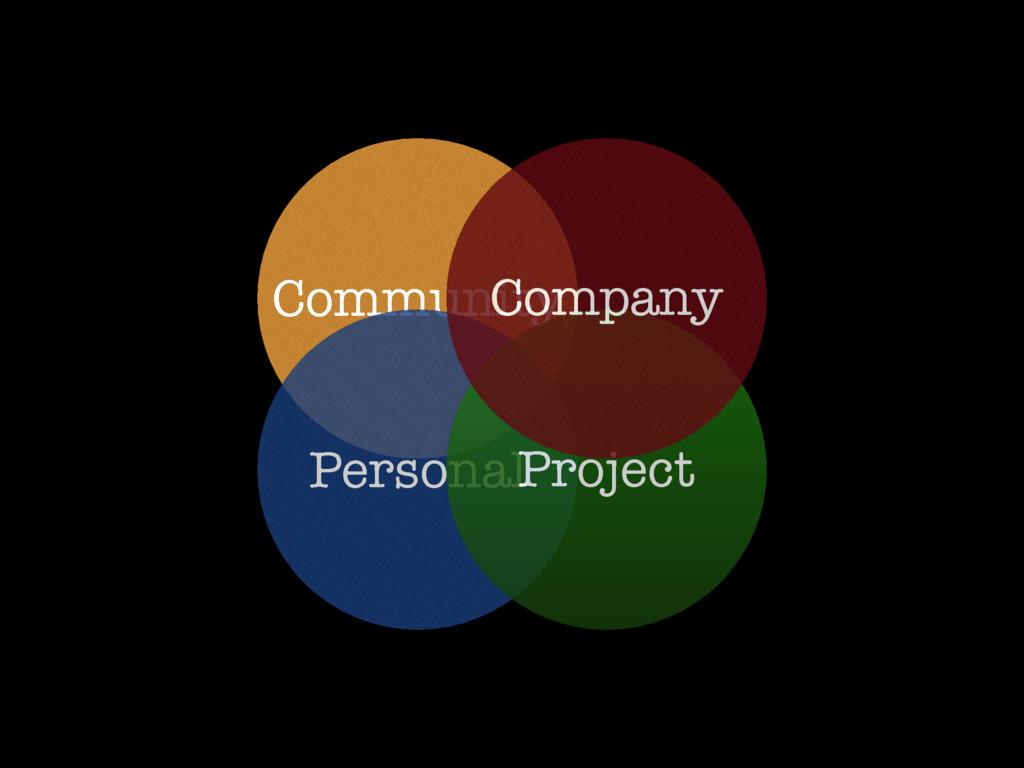Community PersonalProject Company