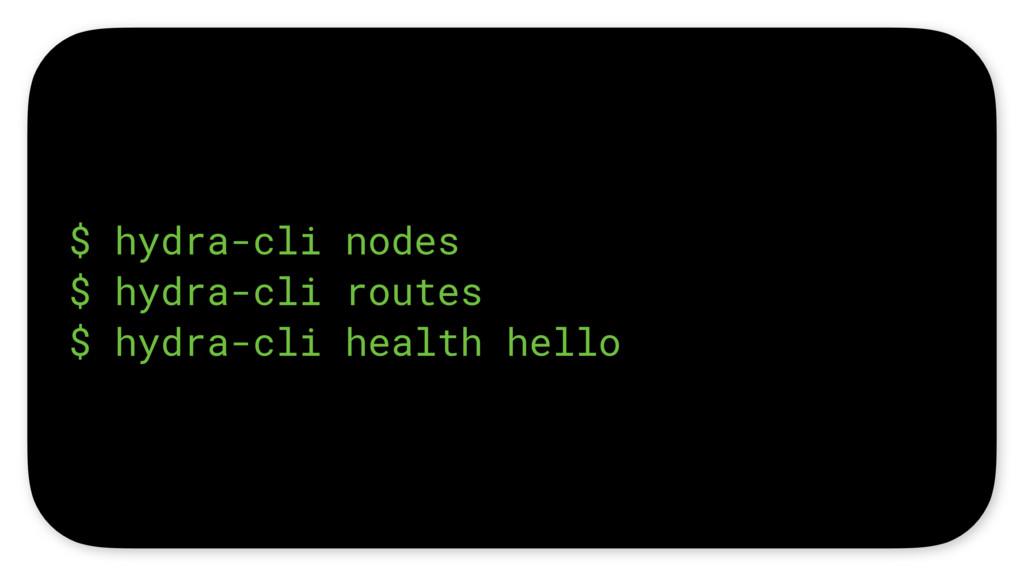 $ hydra-cli nodes $ hydra-cli routes $ hydra-cl...