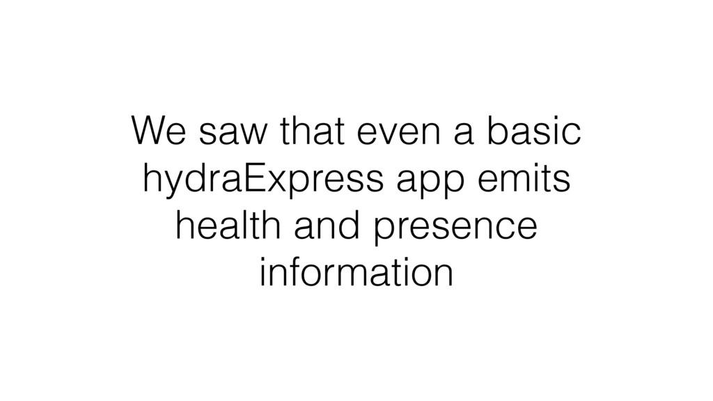 We saw that even a basic hydraExpress app emits...
