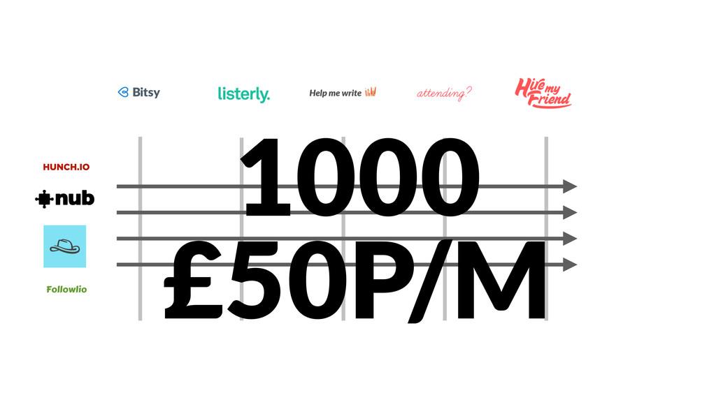 HUNCH.IO Followlio 1000 £50P/M