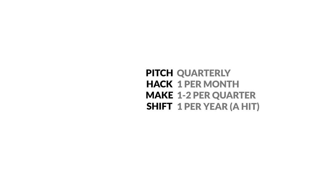 PITCH HACK MAKE SHIFT QUARTERLY 1 PER MONTH 1-2...
