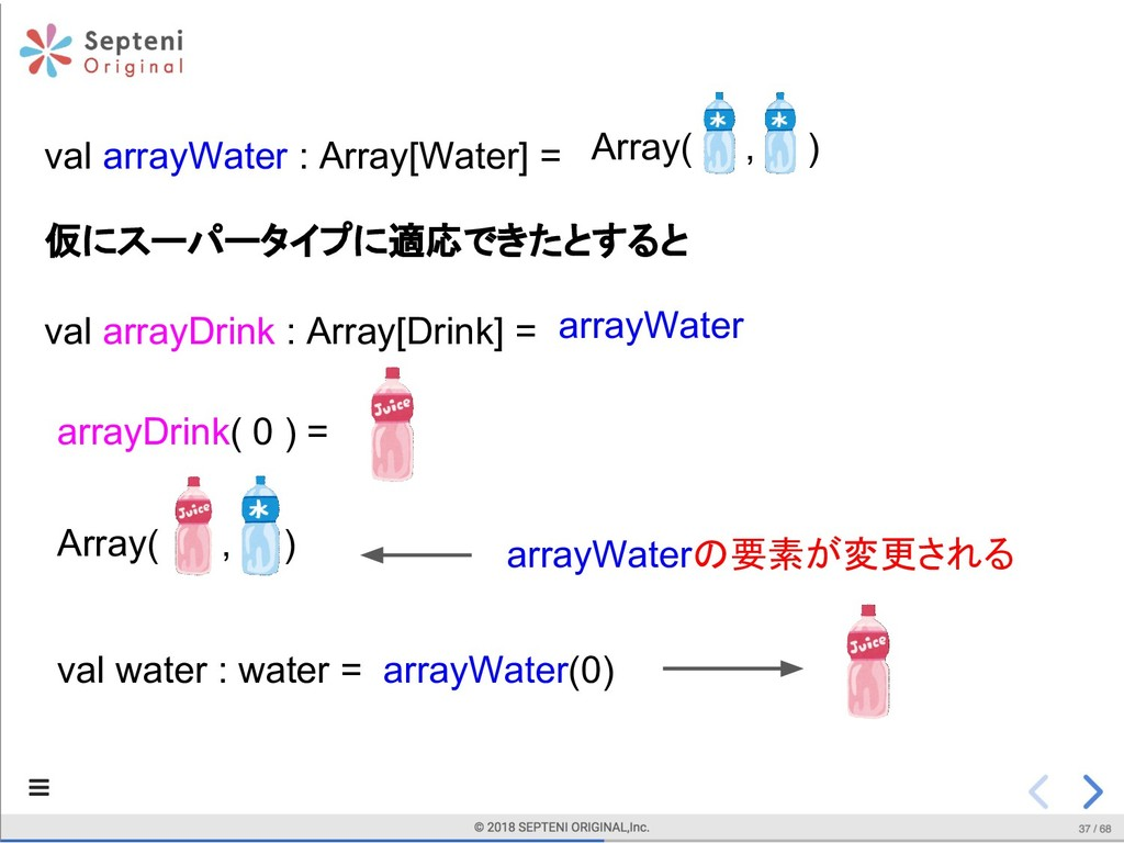 Array( , ) val arrayWater : Array[Water] = val ...