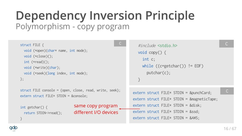 16 / 67 Polymorphism - copy program same copy p...