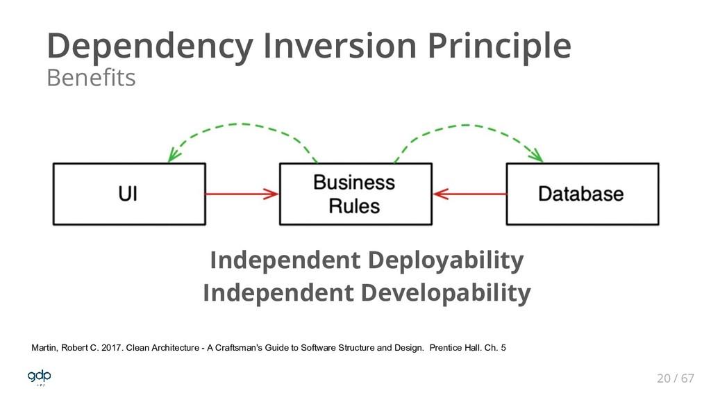 20 / 67 Benefits Independent Deployability Inde...