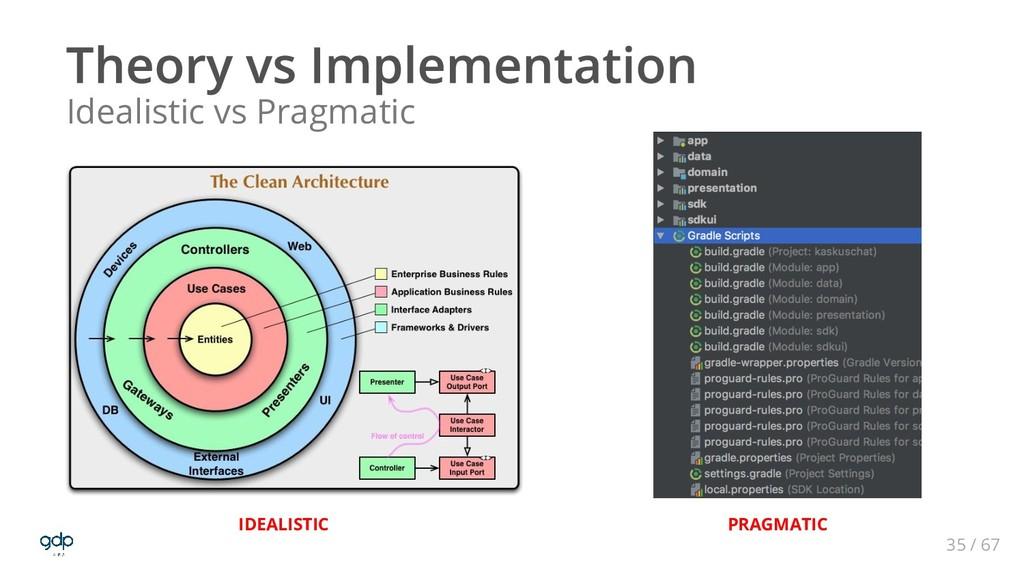 35 / 67 Idealistic vs Pragmatic IDEALISTIC PRAG...