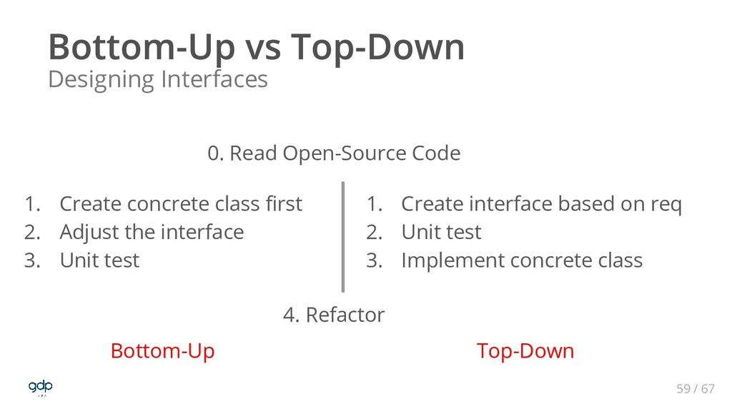 59 / 67 Designing Interfaces 1. Create concrete...