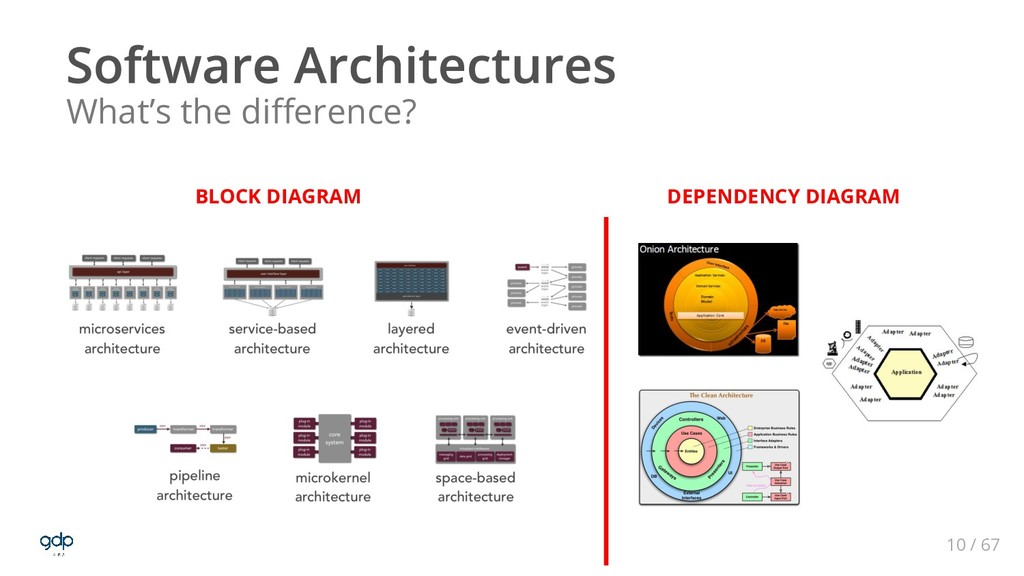 10 / 67 What's the difference? BLOCK DIAGRAM DE...