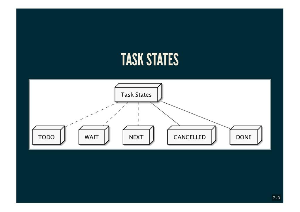 TASK STATES TASK STATES 7 . 3