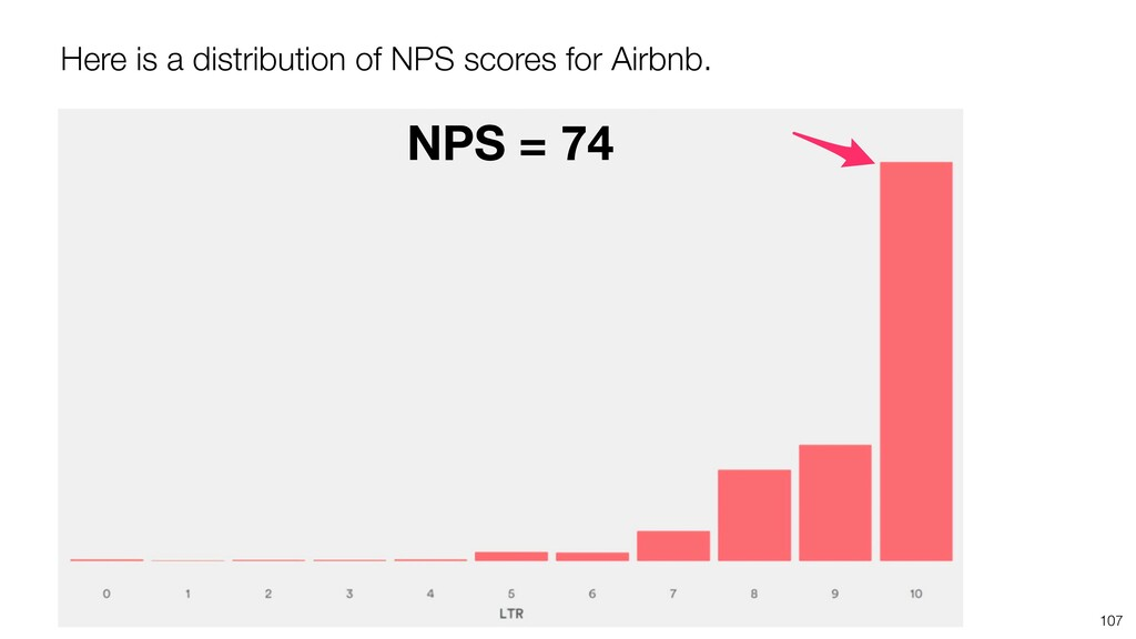 107 Here is a distribution of NPS scores for Ai...