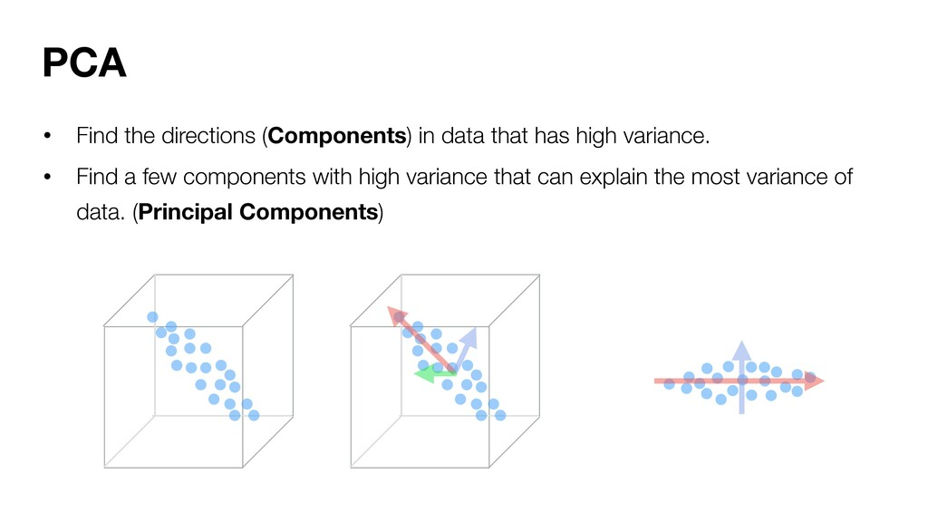 PCA • Find the directions (Components) in data ...