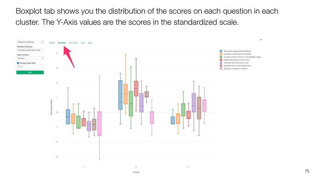 75 Boxplot tab shows you the distribution of th...