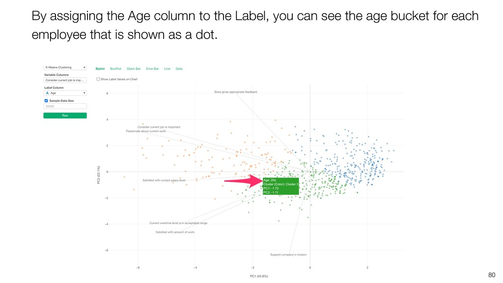 80 By assigning the Age column to the Label, yo...