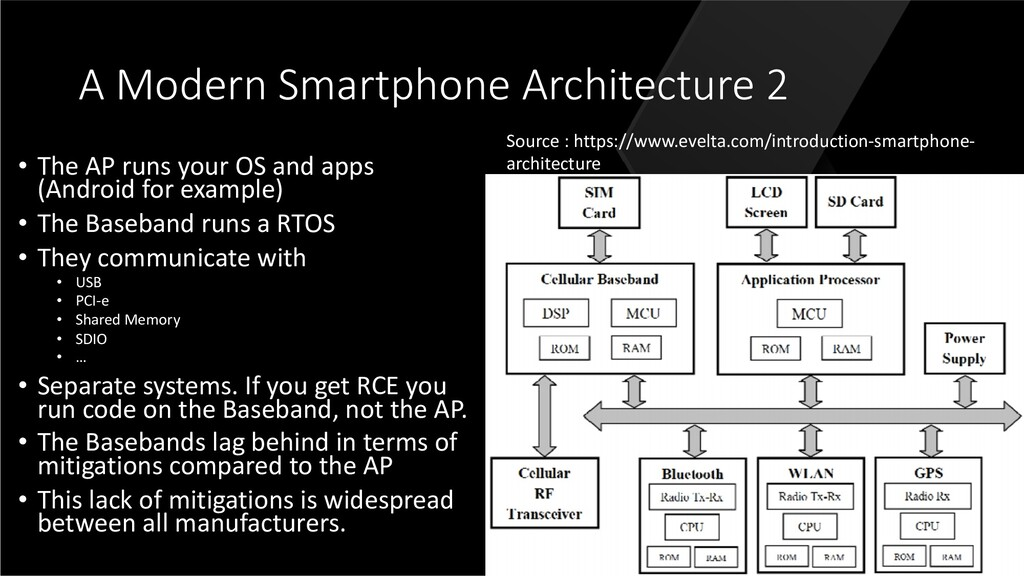 A Modern Smartphone Architecture 2 • The AP run...