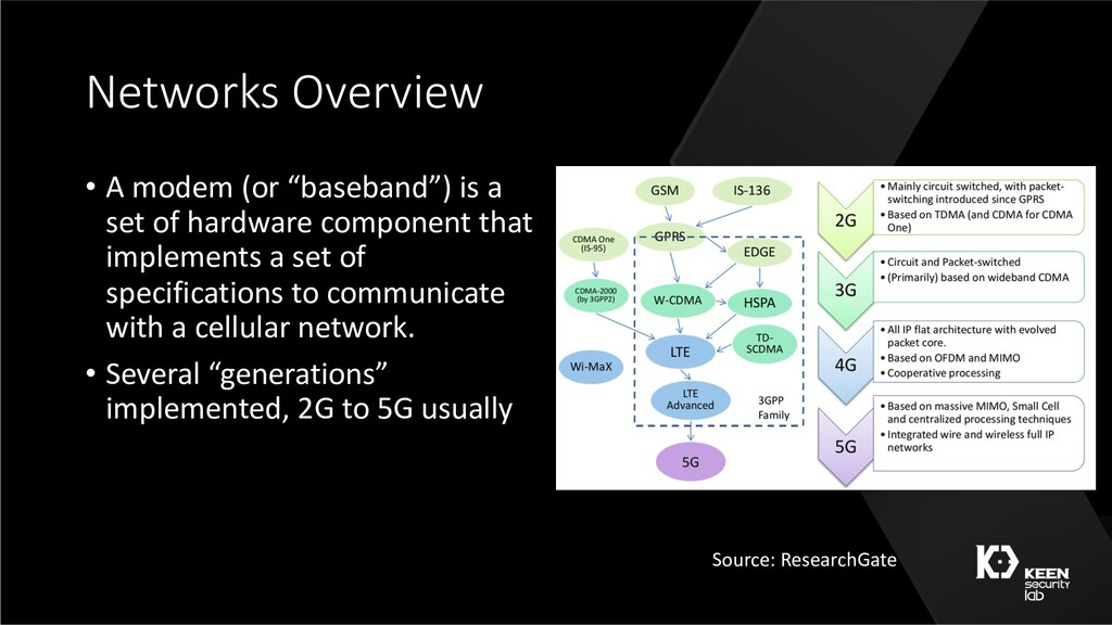 "Networks Overview • A modem (or ""baseband"") is ..."