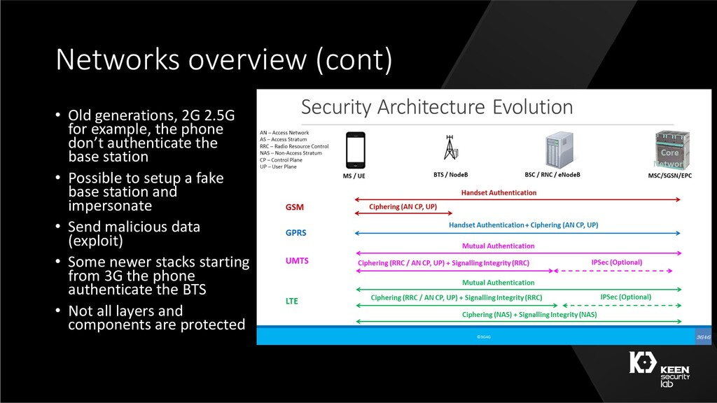 Networks overview (cont) • Old generations, 2G ...