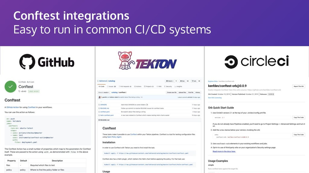 Conftest integrations Easy to run in common CI/...