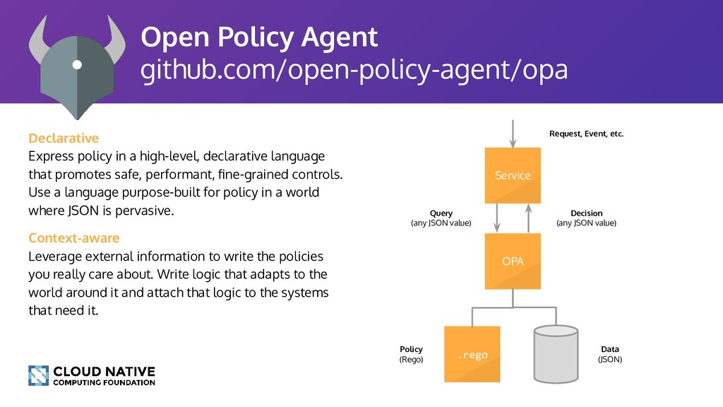 Open Policy Agent github.com/open-policy-agent/...