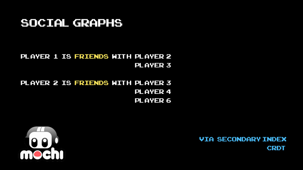 Social Graphs Player 1 is friends with Player 2...