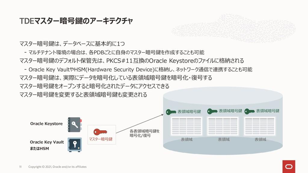 TDEマスター暗号鍵のアーキテクチャ Copyright © 2021, Oracle and...