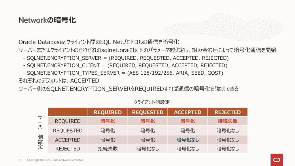 Oracle Databaseとクライアント間のSQL Netプロトコルの通信を暗号化 サーバ...