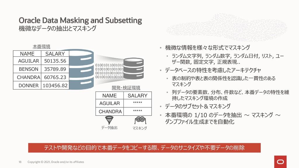 機微なデータの抽出とマスキング Oracle Data Masking and Subsett...