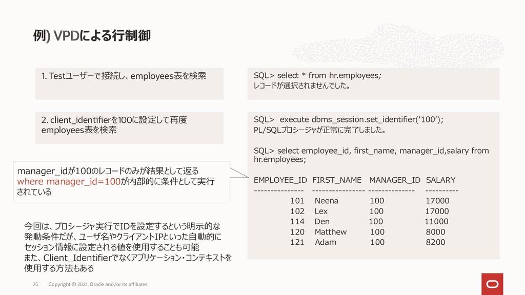 例) VPDによる行制御 Copyright © 2021, Oracle and/or it...