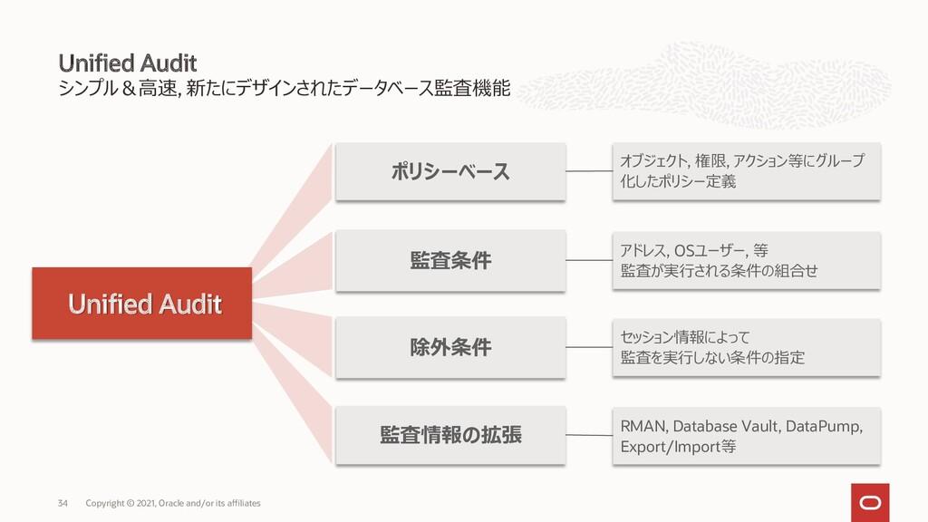 シンプル&高速, 新たにデザインされたデータベース監査機能 Unified Audit Cop...