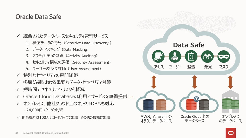 Oracle Data Safe Copyright © 2021, Oracle and/o...
