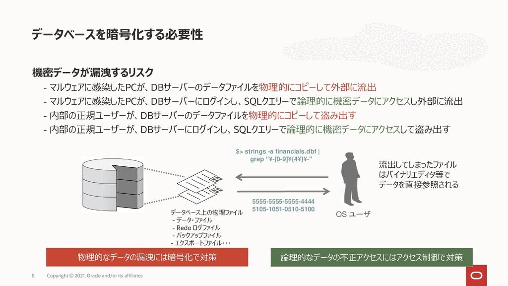 機密データが漏洩するリスク - マルウェアに感染したPCが、DBサーバーのデータファイルを物理...