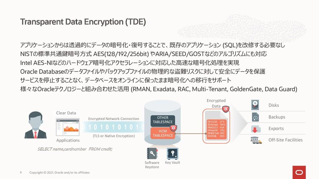 アプリケーションからは透過的にデータの暗号化・復号することで、既存のアプリケーション (SQL...