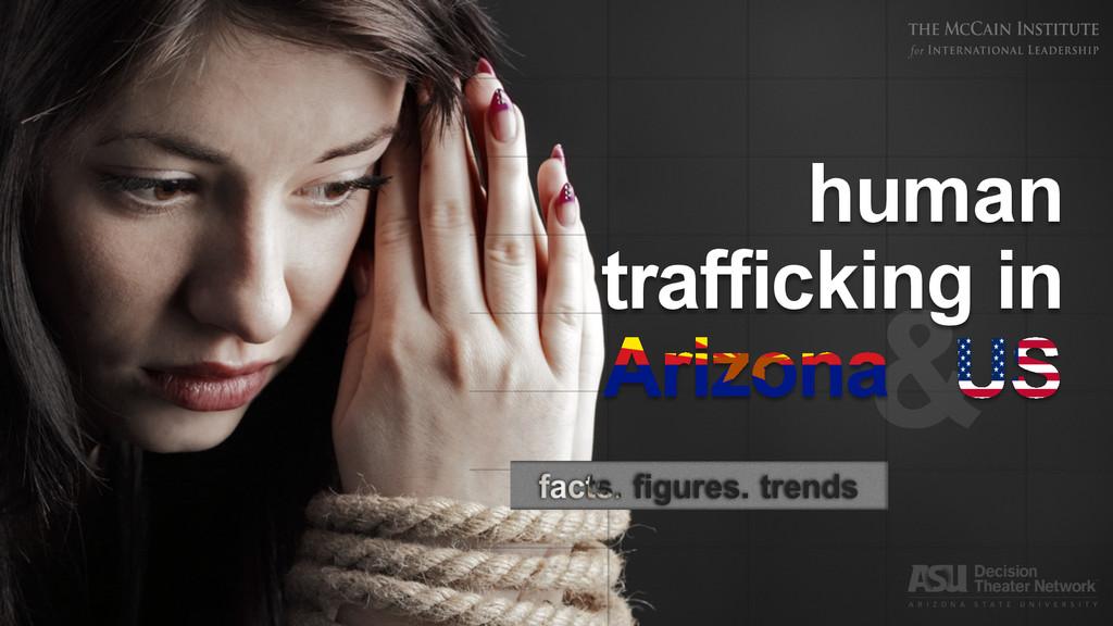 & human trafficking in