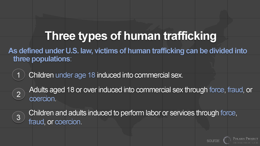 Three types of human trafficking As defined und...