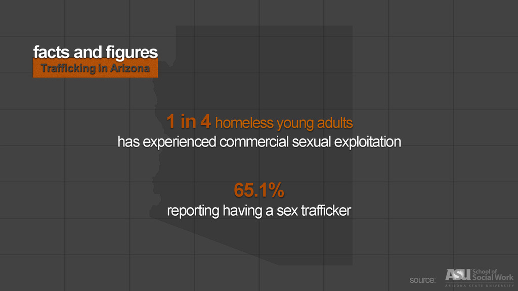 1 in 4 homeless young adults has experienced co...