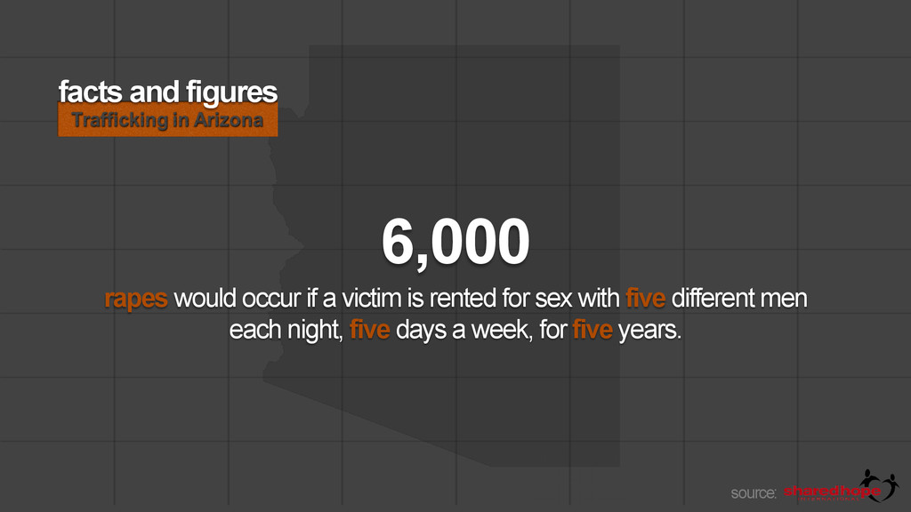 facts and figures 6,000 rapes would occur if a ...