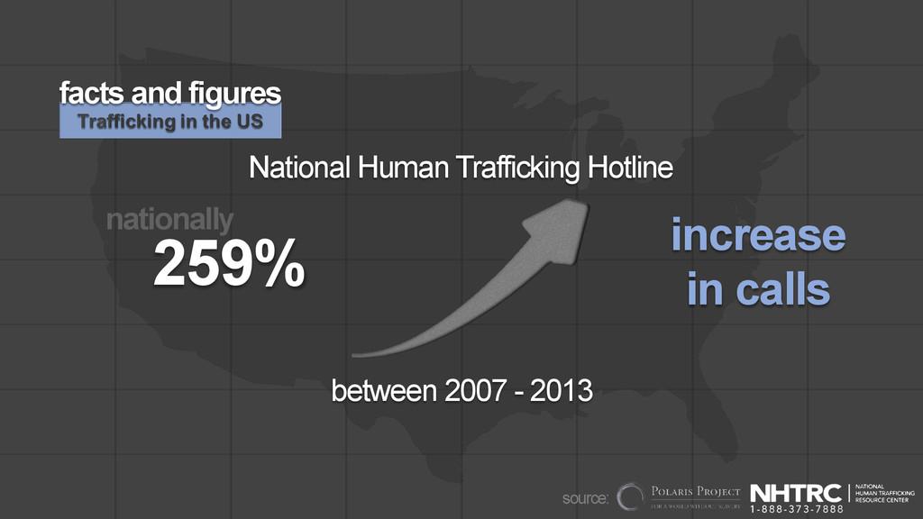 increase in calls between 2007 - 2013 source: N...