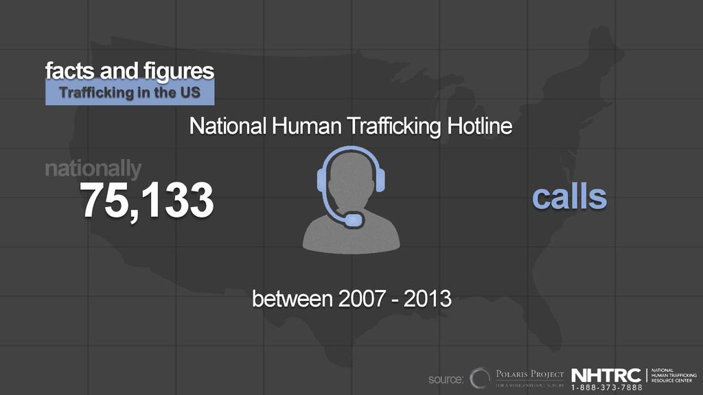 between 2007 - 2013 National Human Trafficking ...
