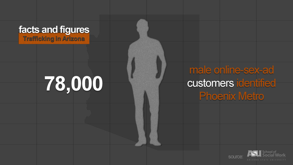 male online-sex-ad customers identified Phoenix...